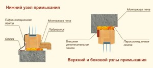 montajniy_shov